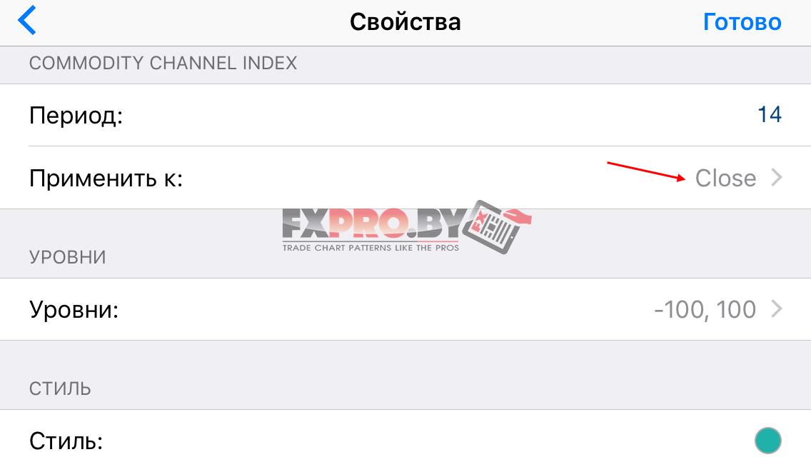 """Стратегия Форекс """"CCI + MACD"""" настройка"""