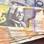 AUD/USD прогноз Форекс и аналитика на 20октября 2021