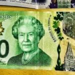 USD/CAD прогноз Канадский Доллар на 7 мая 2021