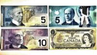 USD/CAD прогноз Канадский Доллар на 3 декабря 2019