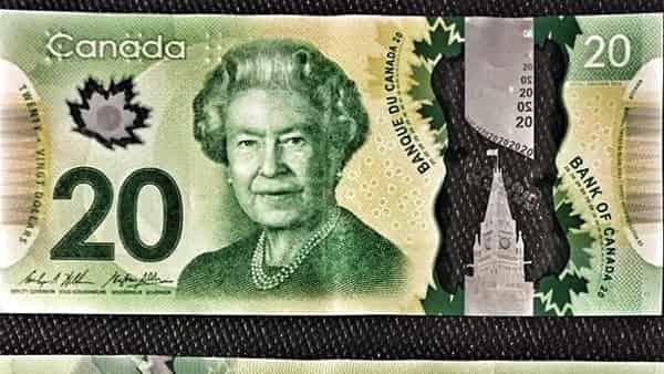 USD/CAD прогноз Канадский Доллар на 8октября 2021