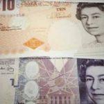 GBP/USD прогноз Фунт Доллар на 12 марта 2021