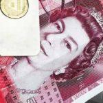 GBP/USD прогноз Фунт Доллар на 6 мая 2021