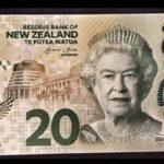 Форекс прогноз и аналитика NZD/USD на 11 февраля 2021