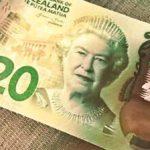 Форекс прогноз и аналитика NZD/USD на 9 марта 2021