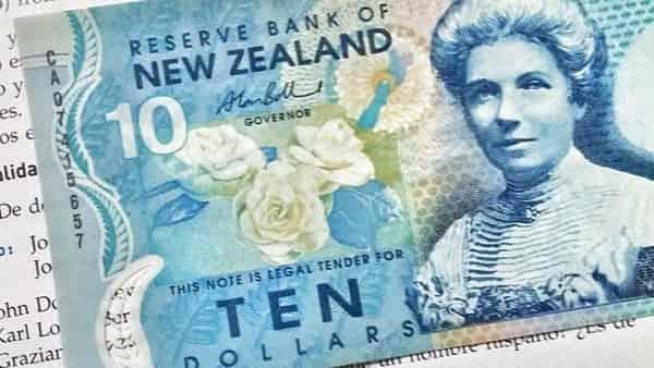 Технический анализ NZD/USD на неделю 18 — 22 января 2021