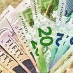 Форекс прогноз и аналитика NZD/USD на 9 апреля 2021