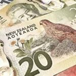 Форекс прогноз и аналитика NZD/USD на 8 апреля 2021