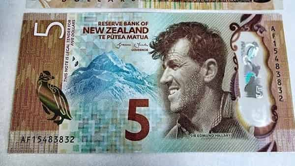 Технический анализ NZD/USD на неделю 1 — 5 марта 2021
