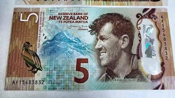 Форекс прогноз и аналитика NZD/USD на 17 марта 2021