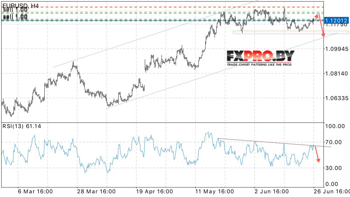 Рубль, доллар, евро, обмен: Прогноз курса доллара на