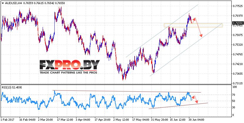 Курсы валют: курс доллара, евро и пр Конвертер