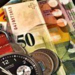 USD/CHF прогноз Доллар Франк на 2 марта 2021