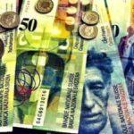 USD/CHF прогноз Доллар Франк на 9июня 2021