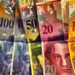 USD/CHF прогноз Доллар Франк на 10июня 2021