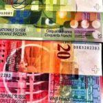 USD/CHF прогноз Доллар Франк на 29сентября 2021