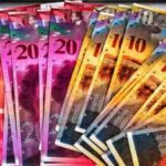 USD/CHF прогноз Доллар Франк на 9 февраля 2021