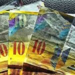 USD/CHF прогноз Доллар Франк на 19 января 2021