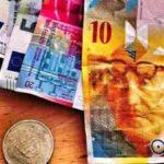 USD/CHF прогноз Доллар Франк на 9сентября 2021