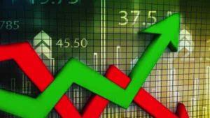 Законы изменения рыночных цен на Форекс