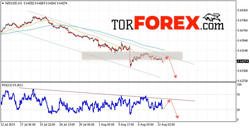 Форекс прогноз и аналитика NZD/USD на 14 августа 2019