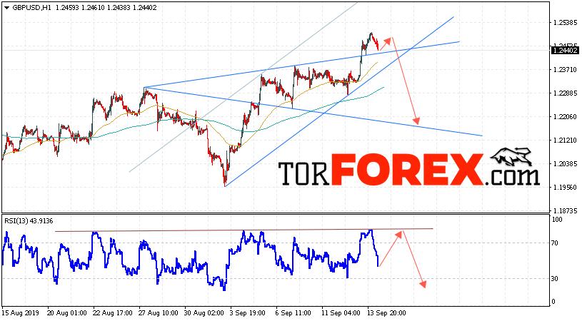 GBP/USD прогноз Фунт Доллар на 17 сентября 2019