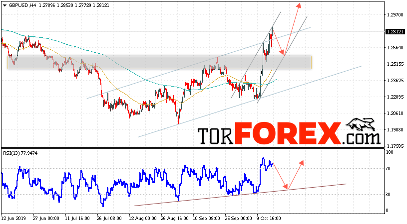 GBP/USD прогноз Фунт Доллар на 17 октября 2019