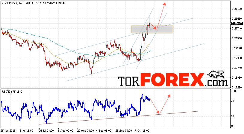 GBP/USD прогноз Фунт Доллар на 18 октября 2019