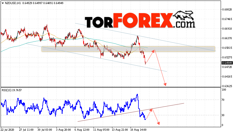 Форекс прогноз и аналитика NZD/USD на 21 августа 2020