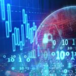 Salesforce прогноз акций на 2022 и 2023 год