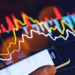 Акции Яндекс прогноз на неделю 15 — 19 февраля 2021