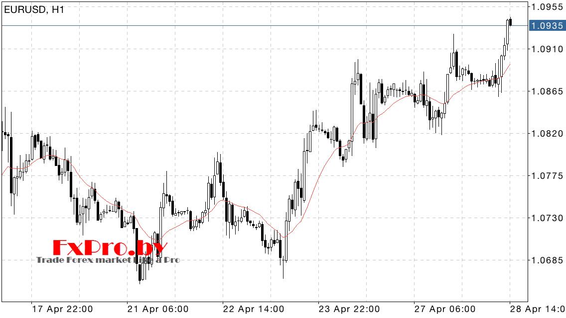 Линейно-взвешенная скользящая средняя (Linear Weighted Moving Average)