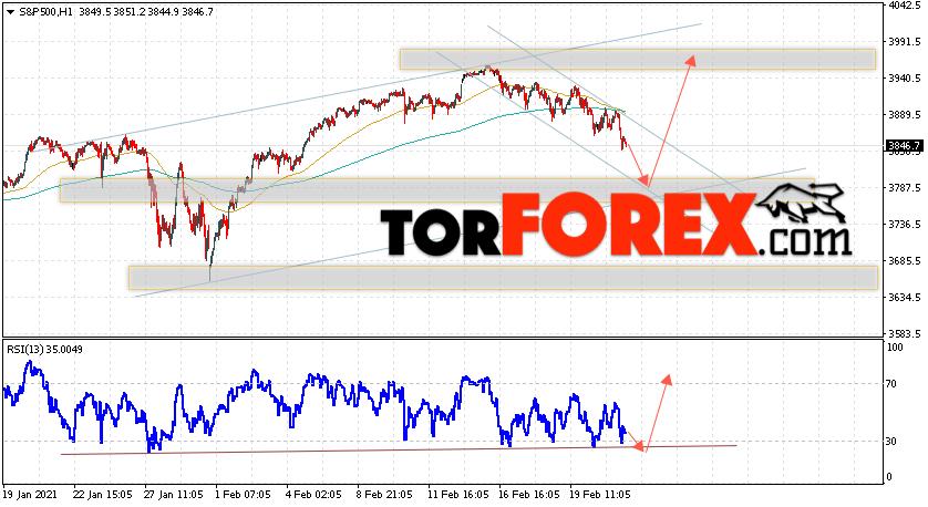 S&P 500 прогноз и аналитика на 24 февраля 2021