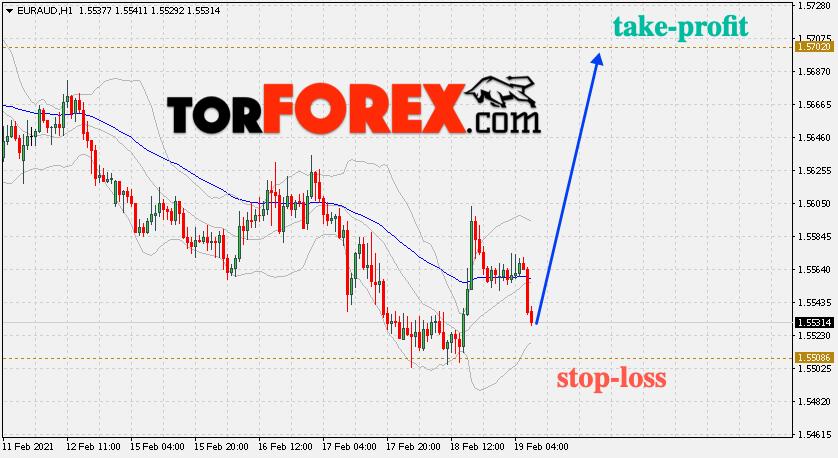 Валютная пара EUR/AUD – торговые сигналы на 19 февраля 2021