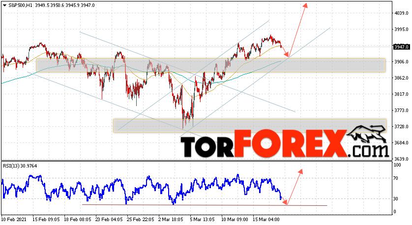 S&P 500 прогноз и аналитика на 18 марта 2021