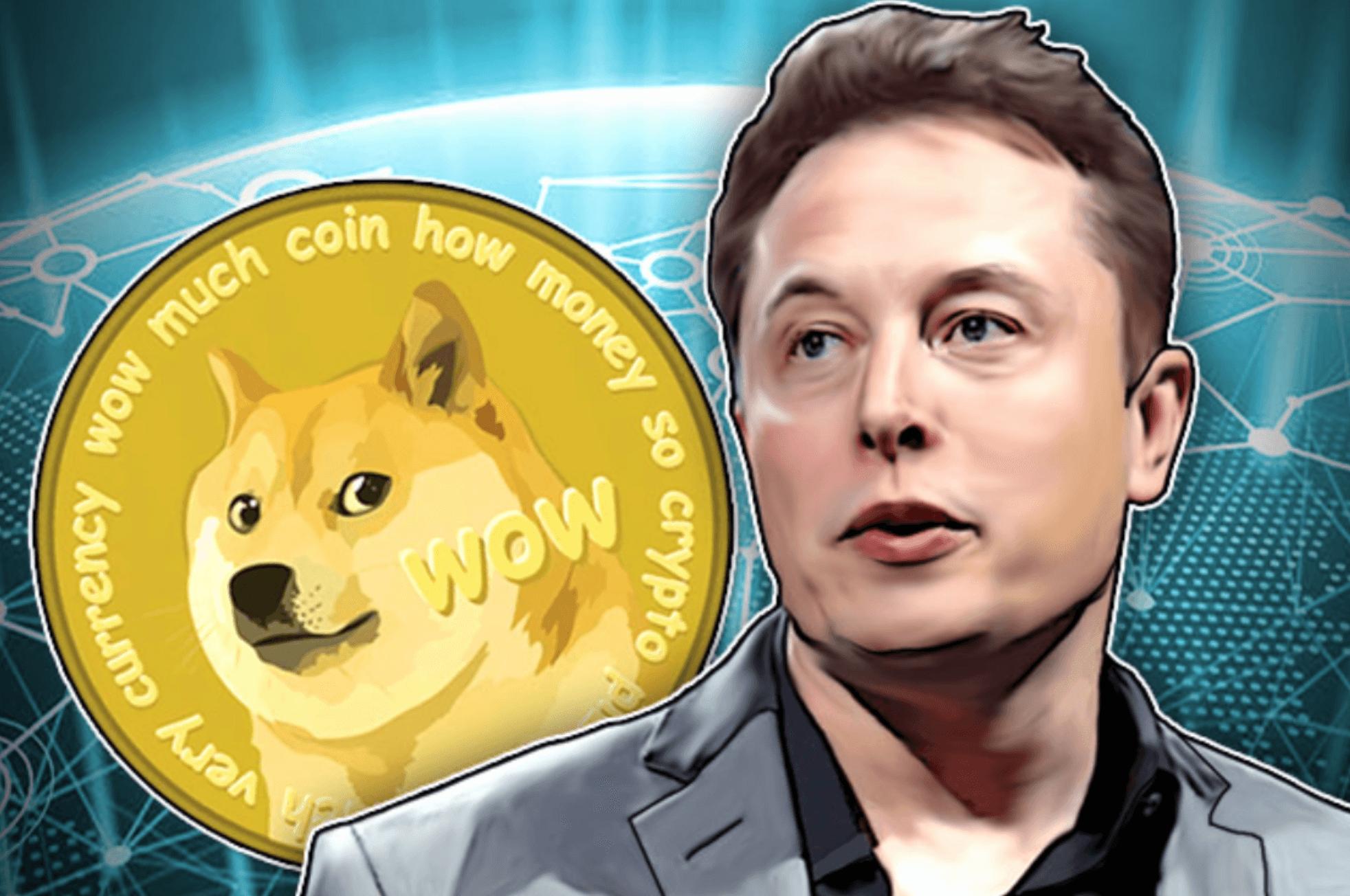 Популярность Dogecoin