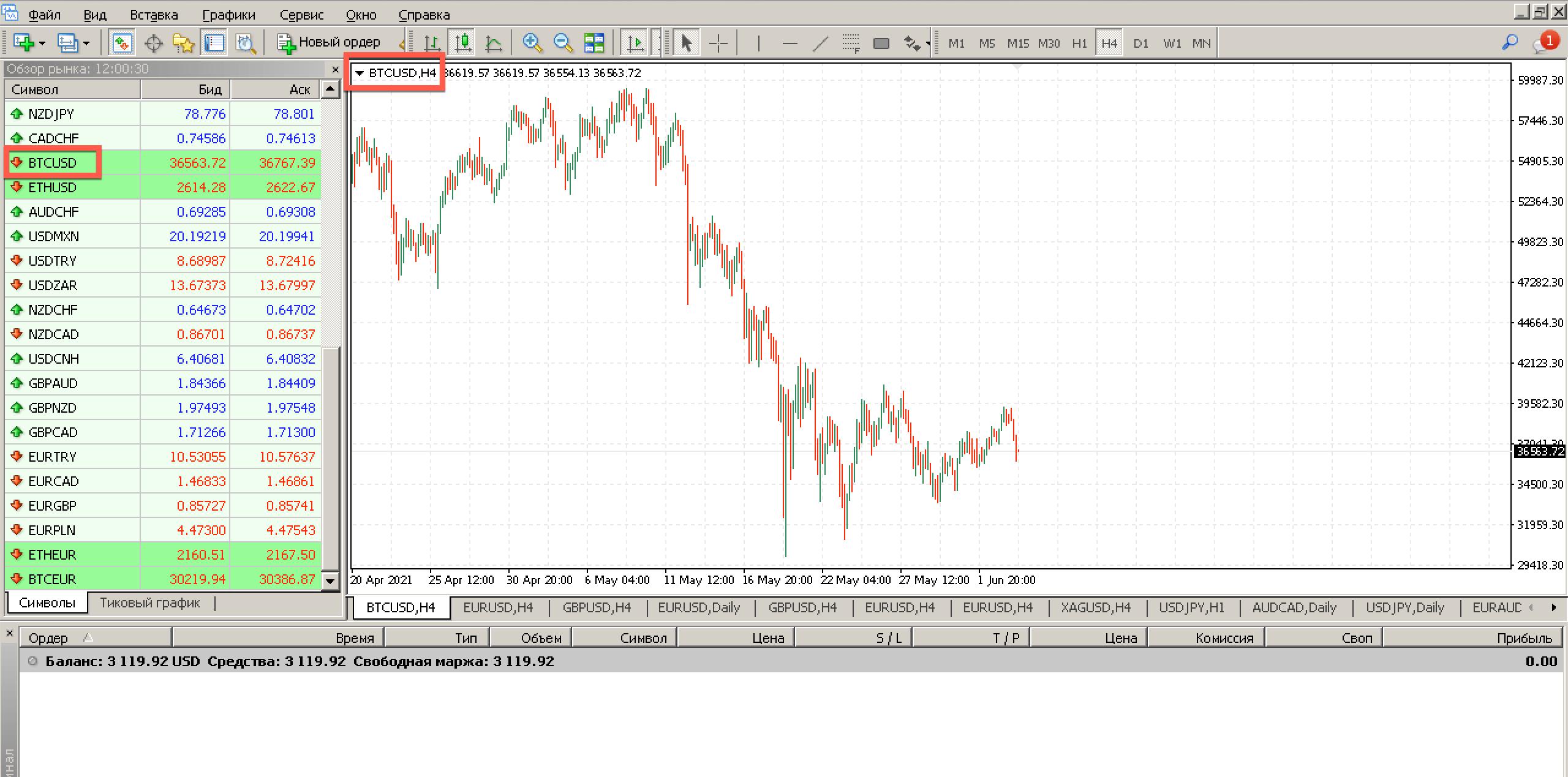 Как начать торговать биткоинами — пошаговое руководство