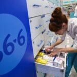 Аптечная сеть 36 прогноз на 2022 и 2023 год