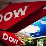 Dow Inc прогноз акций на 2022 и 2023 год