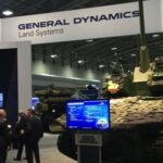 General Dynamics прогноз на 2022 и 2023 год