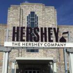 Hershey Company прогноз на 2022 и 2023 год