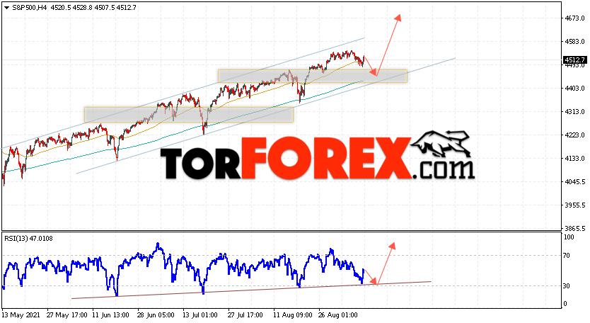 S&P 500 прогноз и аналитика на 10сентября 2021