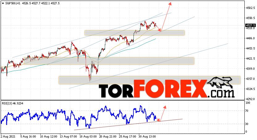 S&P 500 прогноз и аналитика на 2сентября 2021