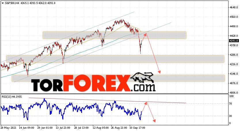 S&P 500 прогноз и аналитика на 22сентября 2021