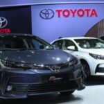 Toyota Motor Corp прогноз на 2022 и 2023 год